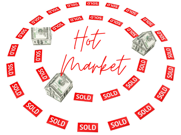 The Scottsdale and Phoenix Real Estate Market is Hot